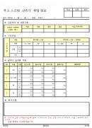 카고 스크린 ASSY 작업일보
