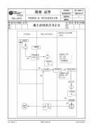 제조설비점검 기준표(패션 섬유 의류 나염업체 품질경영 메뉴얼)
