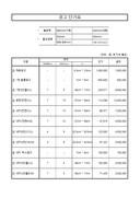 신생 신문사의 광고단가표