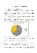 중국 빨래건조대 시장 분석 보고서