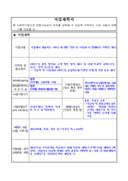 서울형사회적기업 사업계획서
