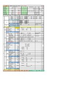 서울특별시 강서구 도시지원시설(시장) 신축공사수지분석표