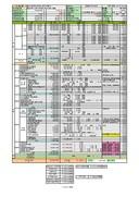 울산광역시 동구오피스텔신축공사 수지분석표