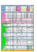 서울특별시중랑구 도시형생활주택 신축공사 수지분석표