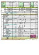 충청남도아산시 주상복합 신축공사 수지분석표