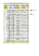 경기도남양주시 주상복합 아파트 신축사업 수지분석표
