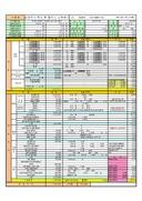 경기도남양주시 아파트신축공사 수지분석표