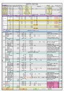 경기도화성시 공동주택사업 수지분석표