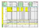 경기도 화성시 다세대주택 신축공사수지분석표