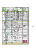 경상북도 김천시아파트신축공사 수지분석표
