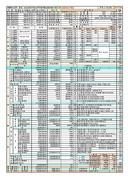 인천광역시 연수구 도시계획시설 신축공사수지분석표