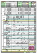 충청남도아산시오피스텔 신축공사 수지분석표