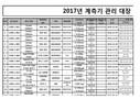 자동차부품제조 SQ평가 측정기관리대장