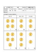 10원 단위의 거스름돈 계산하기(학습 활동지)