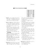 투자심의위원회 운영규정