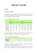 양파 국내외 생산 및 소비 현황