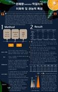 천혜향(setoka) 막걸리의 이화학 및 관능적특성 포스터