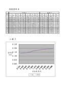 기계기초실험 압력중심측정실험