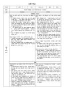 신문 비교 박근혜대통령 신년 대국민담화 및 기자회견