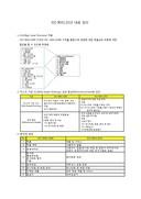 ISO 9001 2015 내용 정리