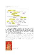 플랜테저넷왕조의 탄생과 문학의 배경으로서의 역사