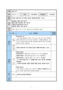 중학교2학년 도덕과 교수학습 계획안(k팝 문화 강국)