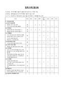 징계위원회 징계 수위 참고표