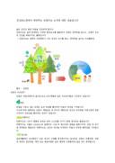 산림치유의 효과
