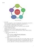 간호과정의 단계개론