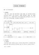 고추 영고5호(YP95018) 품종 소개