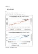 가축개량 성과 그래프