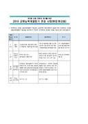 2018 유치원 교원능력개발평가 원장 원감용 매뉴얼 및 서식