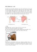 회전근개(Rotator cuff)의 원인과 증상