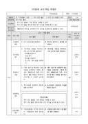 가정과 교수 학습 계획안(가정생활의 실제 주거공간 활용)