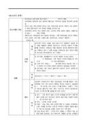 한국문학의 역사