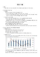 몽골 수출을 위한 시장분석