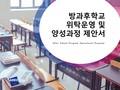 방과후 학교 위탁운영 및 양성과정 제안서