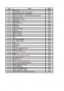 도서목록정리표