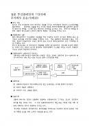 일본통신판매업계 기업사례(주식회사 로손)