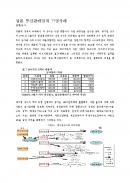 일본통신판매업계 기업사례(종합상사)