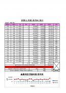 사무자동화산업기사 모의고서(3회)
