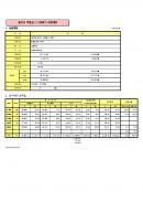 공동주택수지분석표