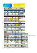 통신사업 정책표(TV 인터넷핸드폰)