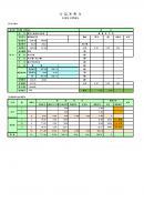 다세계 신축공사 사업수지 분석표