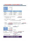 대출금상환방식 비교표