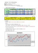 임대료수광비 A(전기세 관리비)