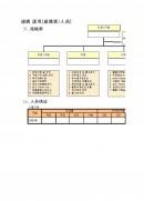 자재구매 개인별업무분장표