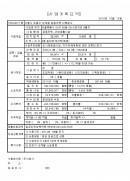 서울시 노원구상계동공동주택 사업수지 분석표