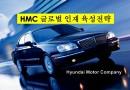 자동차업계 글로벌인재 육성전략